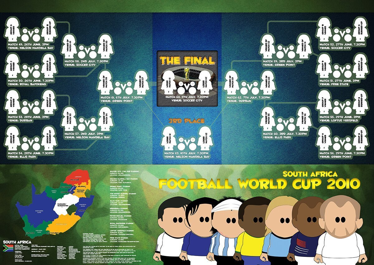 South Africa 2010 world cup wall chart back final