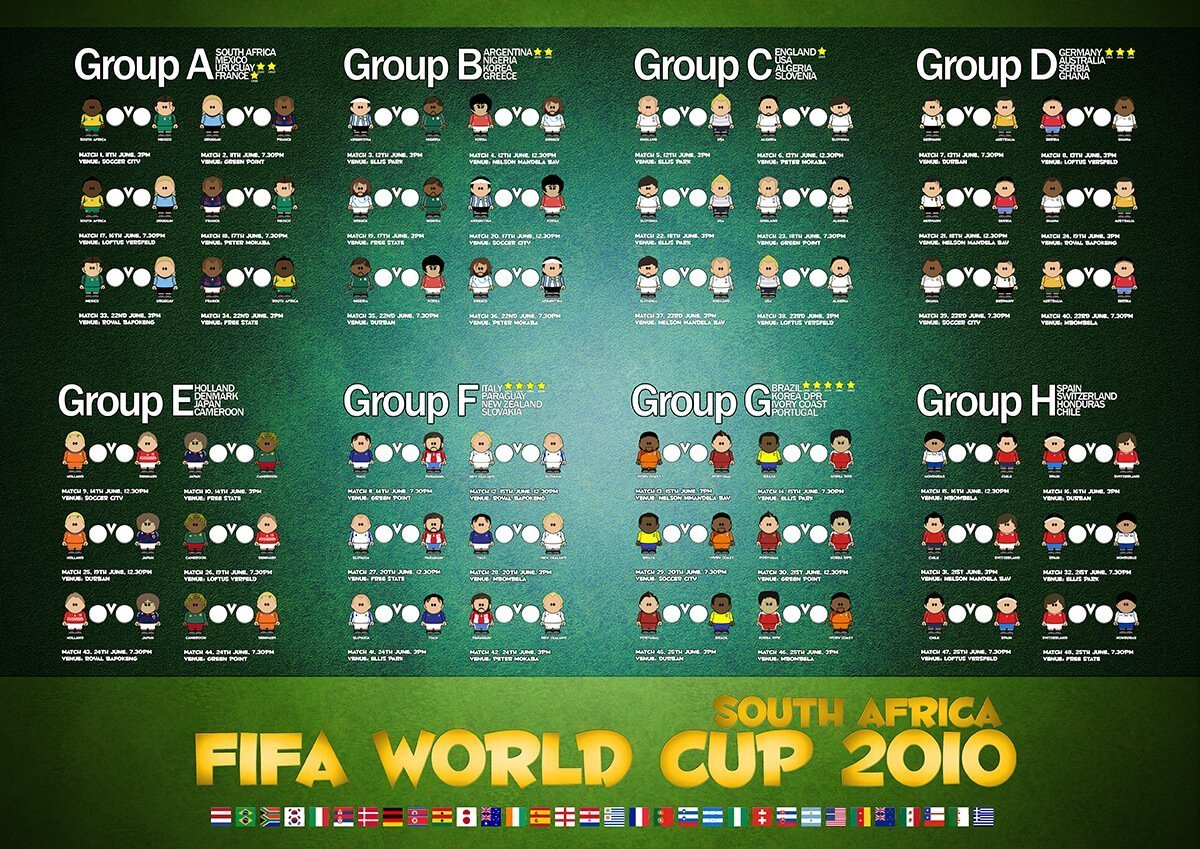 South Africa 2010 world cup wall chart front final